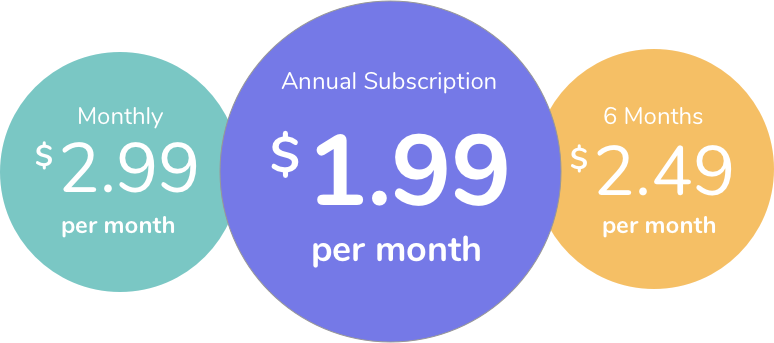 Annual Plan just $1.99/month